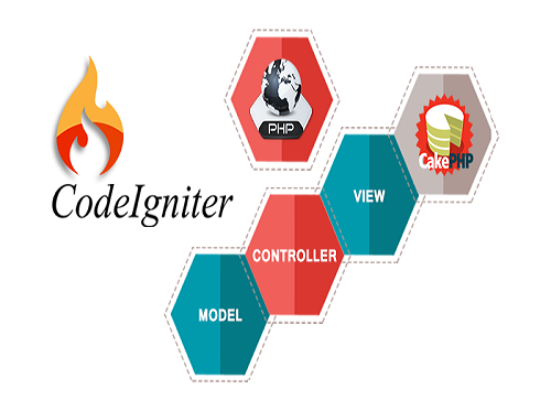 codeigniter development company,codeigniter angularjs | BSIT